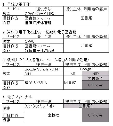 Userif_2